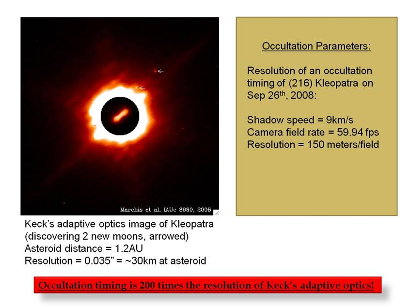 Effects of Optical Miniaturization on Occultations